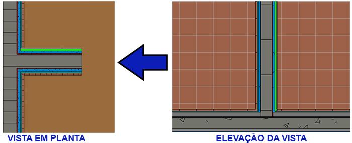 função-das-camadas