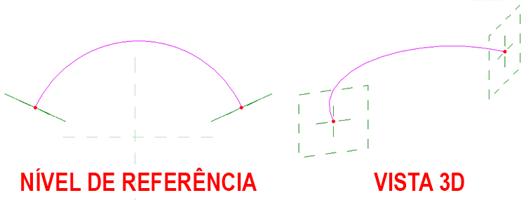 modelagem-básica-mescla-com-varredura