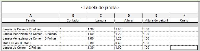tabela-quantitativos