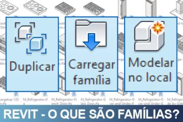 o-que-são-famílias