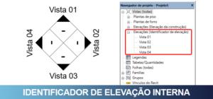 identificador de elevação interna 01