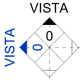 identificador-de-elevação-interna