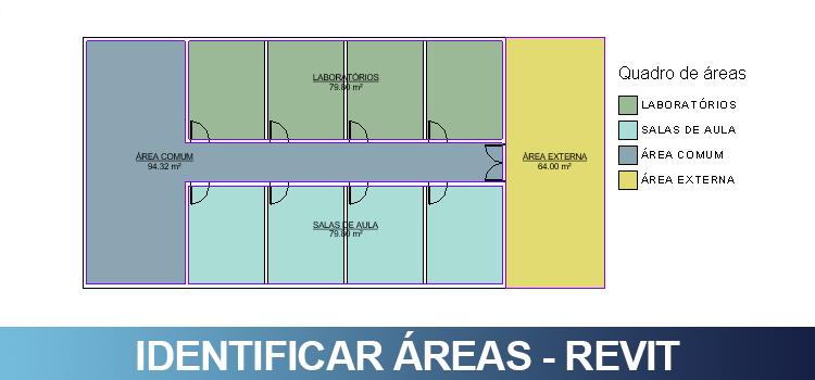 identificar-area-do-projeto