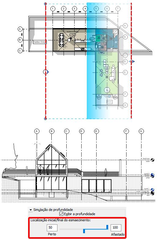 modelos-de-vista