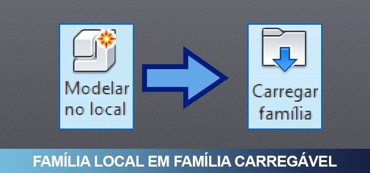 converter-família-local-em-componente