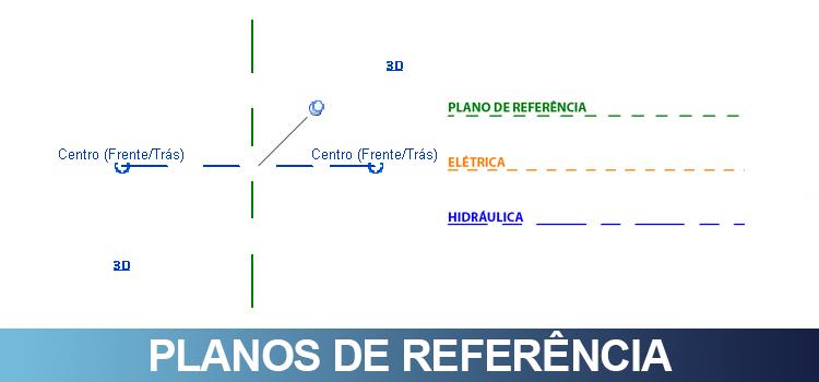plano-de-referência