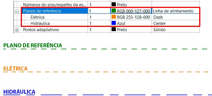 plano de referência 19