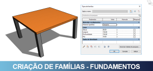 criação-de-famílias-fundamentos
