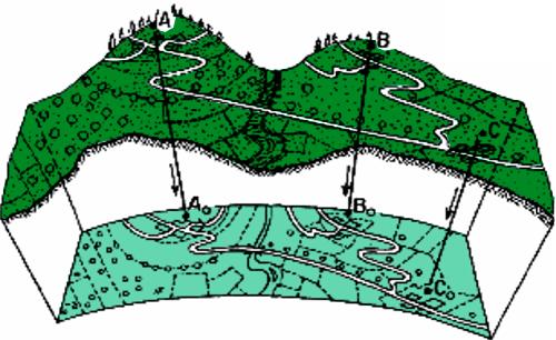 sistema-de-coordenadas-revit-34A