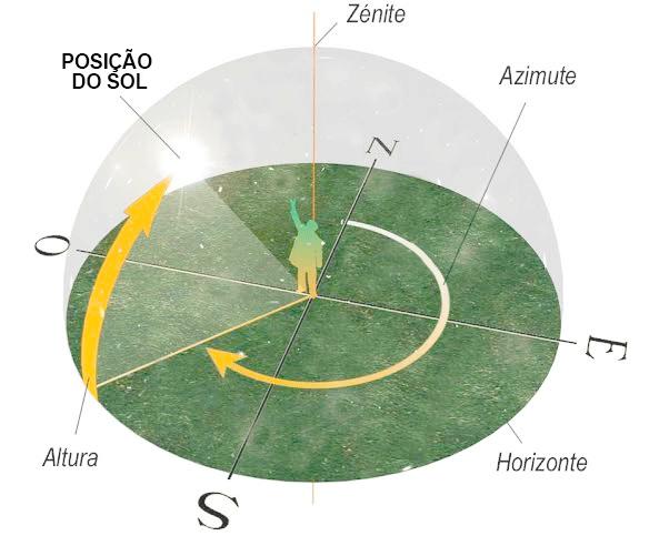 sistema-de-coordenadas-revit-38