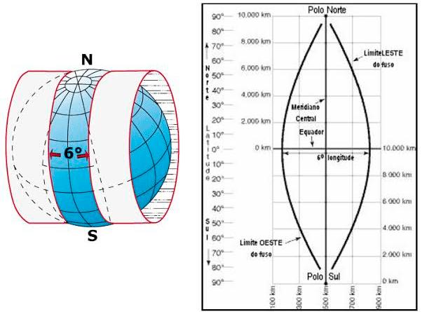 sistema-de-coordenadas-revit-84