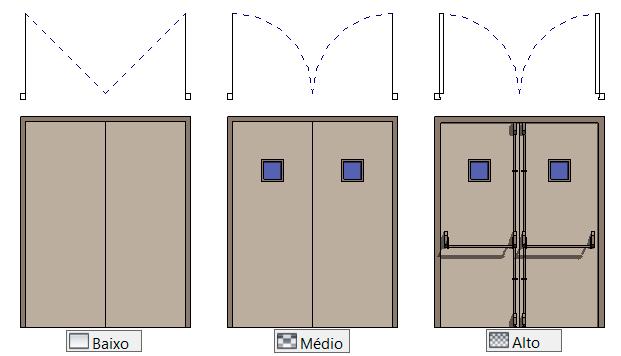 nivel-de-detalhe